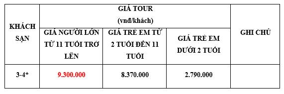 Bảng giá tour du lịch Cam Ranh - Jeju 4N4Đ