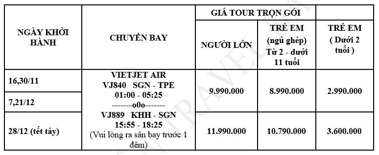 Giá tour du lịch Hồ Chí Minh - Đài Bắc - Đài Trung - Cao Hùng 5N4Đ