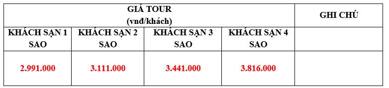 Bảng giá tour Đà Lạt- Nha Trang 4n3đ 2020 giá rẻ