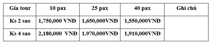 Giá tour du lịch Đà Lạt - Nha Trang 2N1Đ