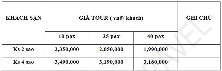 Bảng giá tour Đà Lạt- Nha Trang 3N2Đ
