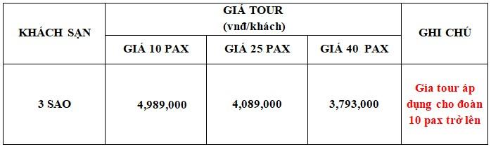 Bảng giá tour du lịch Phú Quốc 3n3đ