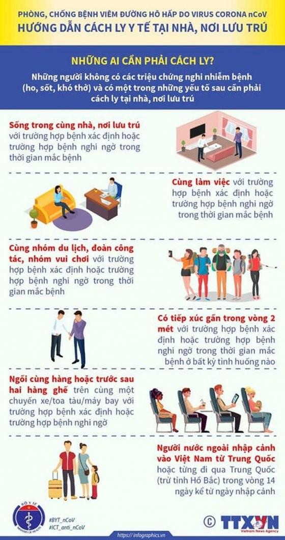 Lâm Đồng:Hướng dẫn cách ly y tế tại nhà, nơi cư trú. Nguồn: TTXVN/ Bộ Y tế