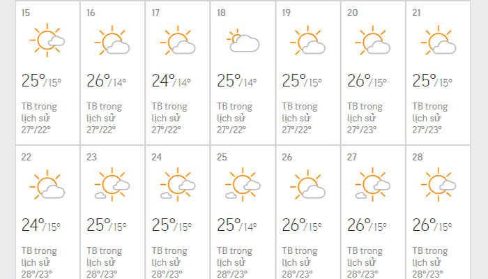 Thời tiết tháng 3 Đà Lạt